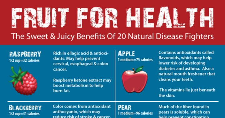 The Disease-Fighting Benefits Of Fruit (Infographic ...