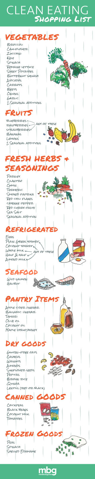 Want To Eat Clean HereS The Only Shopping List YouLl Ever Need