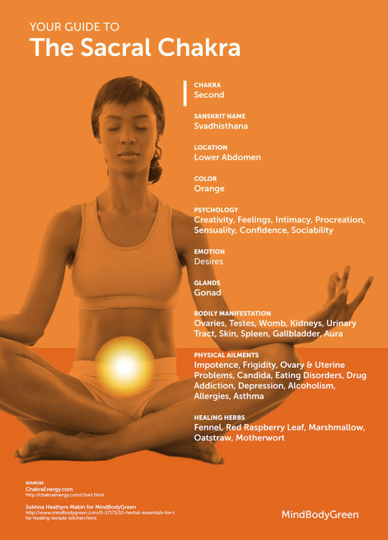A Guide To Balancing The Sacral Chakra, Your Center For Creativity