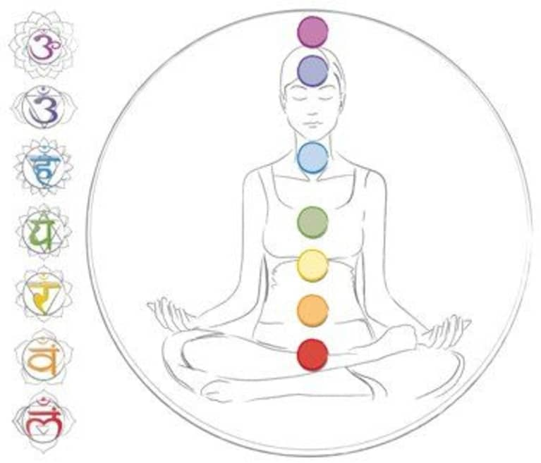 Using The Power Of Affirmations Is One Most Effective Ways To Balance Our Chakras Thoughts Create Reality And By Regularly Practicing