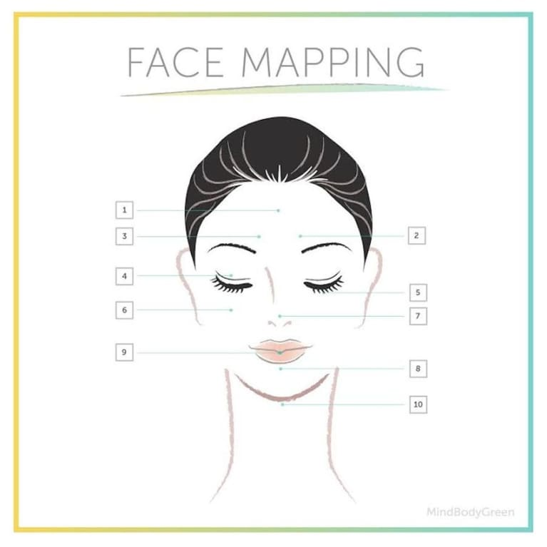 Face Mapping: What Your Skin Says About Your Health on skin design, skin care lotion, skin avulsion injury, skin mole chart, skin craters, skin hamartoma, skin care face chart, skin lesion chart, skin printing, skin levels, skin drawing, skin nevus, skin lymphoma symptoms,