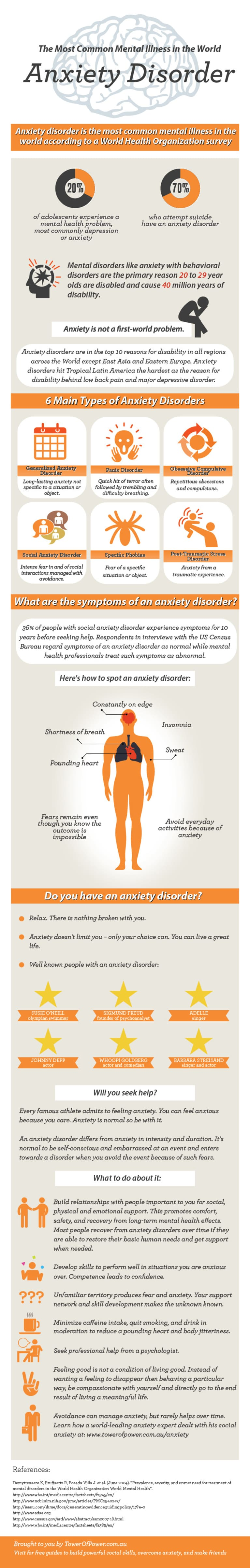 What You Should Know About Anxiety Disorders (Infographic)