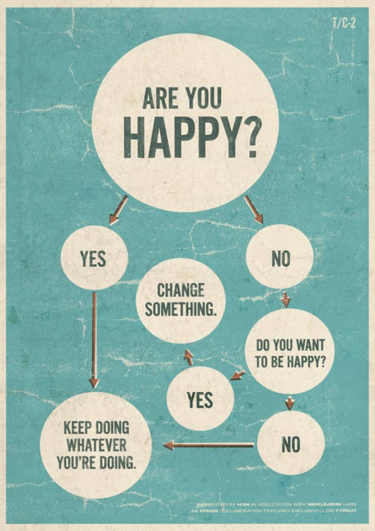 Simple Ways you Can be A happy Person Forever recommendations
