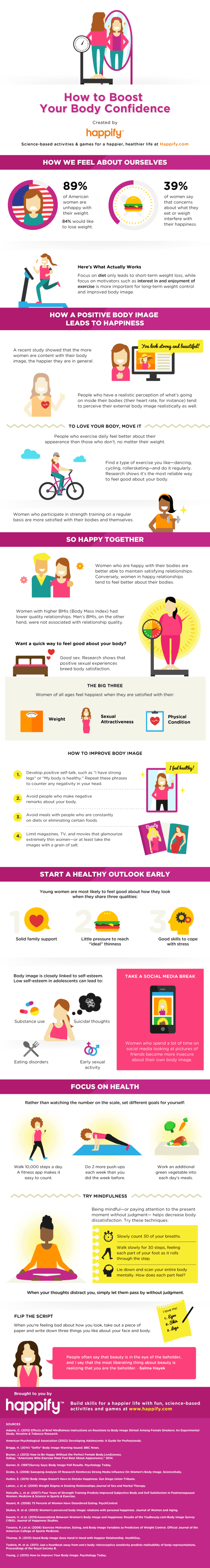 16 Ways To Boost Your Body Confidence (Infographic)