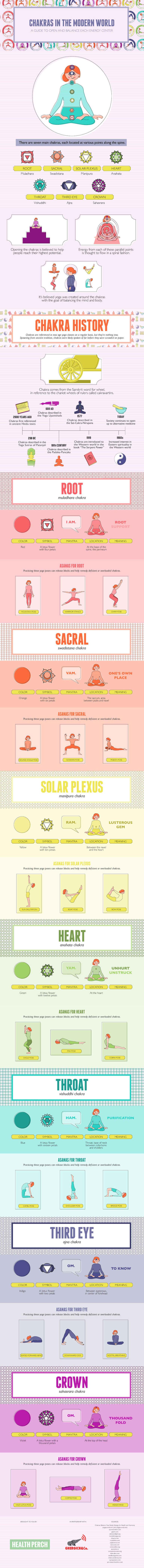 7 yoga poses for chakras
