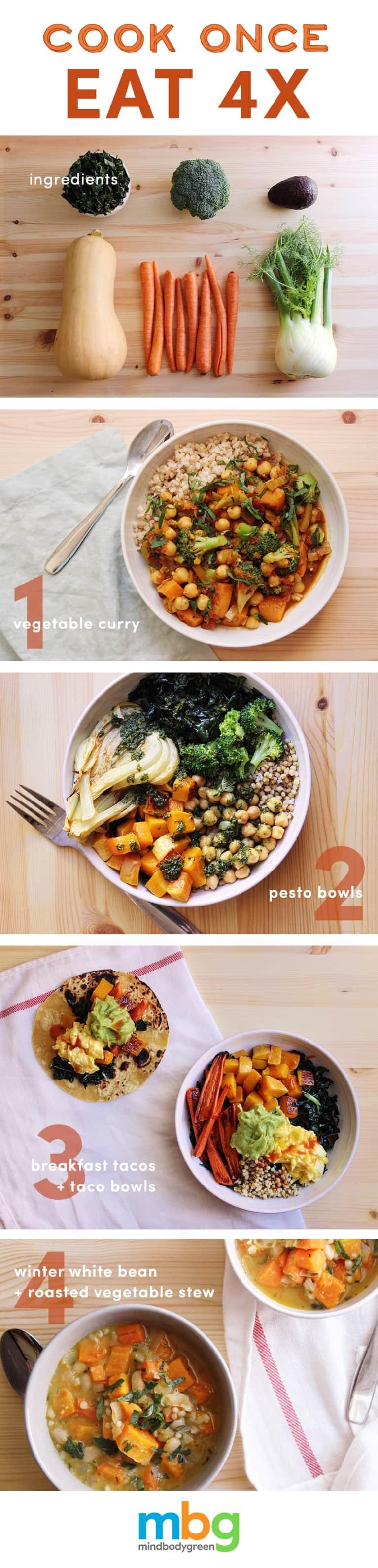 Cook Once, Eat All Week: Roasted Vegetables