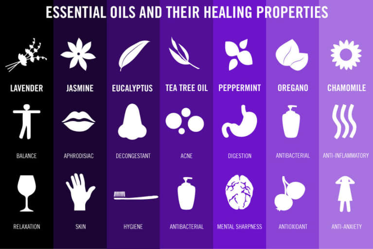 A Guide To Essential Oils Infographic Mindbodygreen