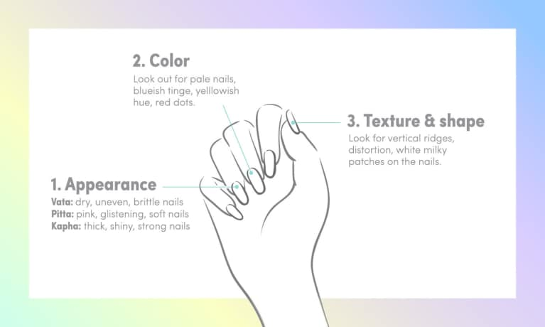 Nail Reading What Your Fingers Can Tell You About Your Health