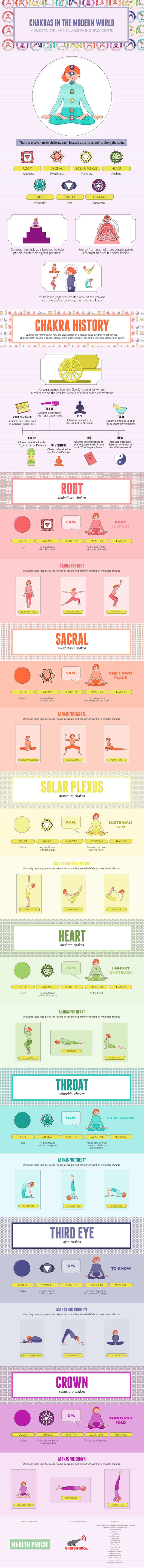 Yoga Poses & Mantras To Balance Your 38 Chakras