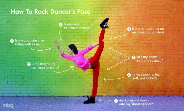 A Mini-Guide To Dancer's Pose Hero Image
