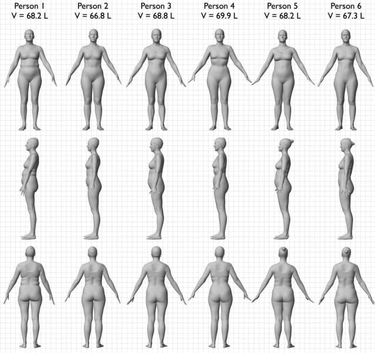 This Chart Proves That People With The Same BMI Can Look Wildly Different