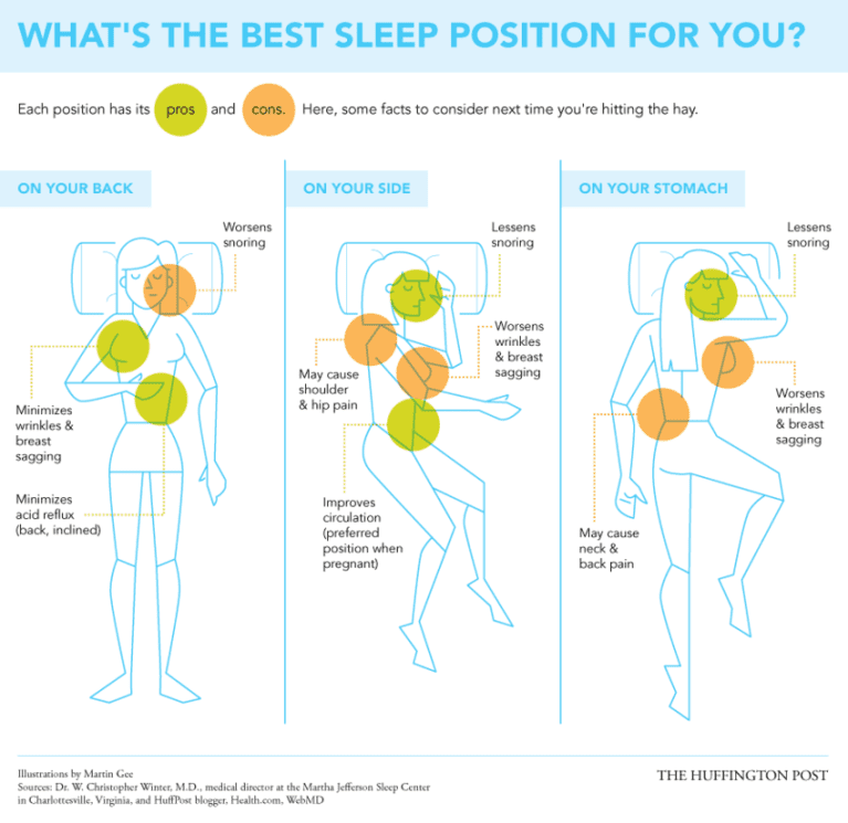 The Best & Worst Sleeping Positions (Infographic)