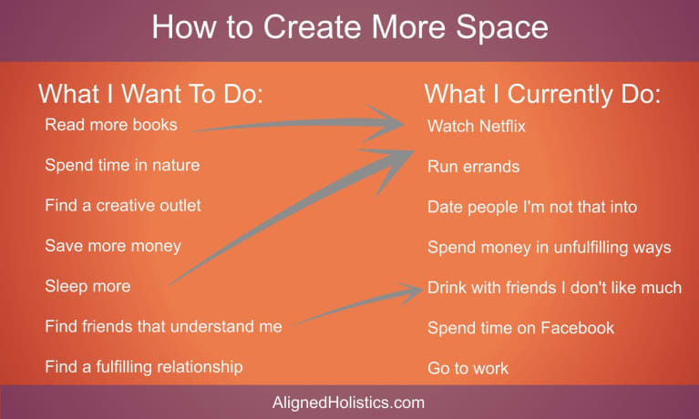 How To Make More Room In Your Life For What You Really Want