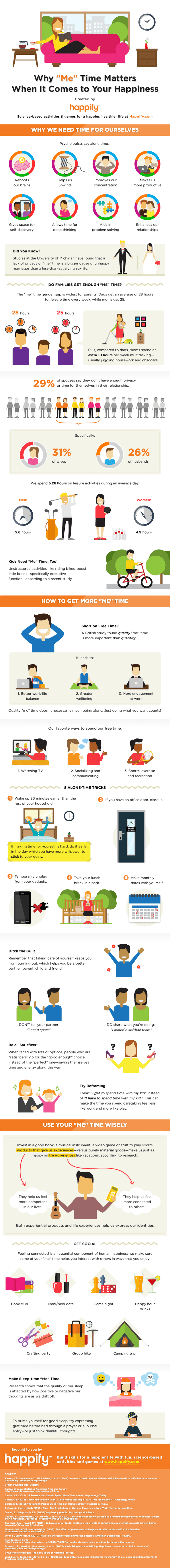 "Why ""Me Time"" Is So Important For Happiness (Infographic)"