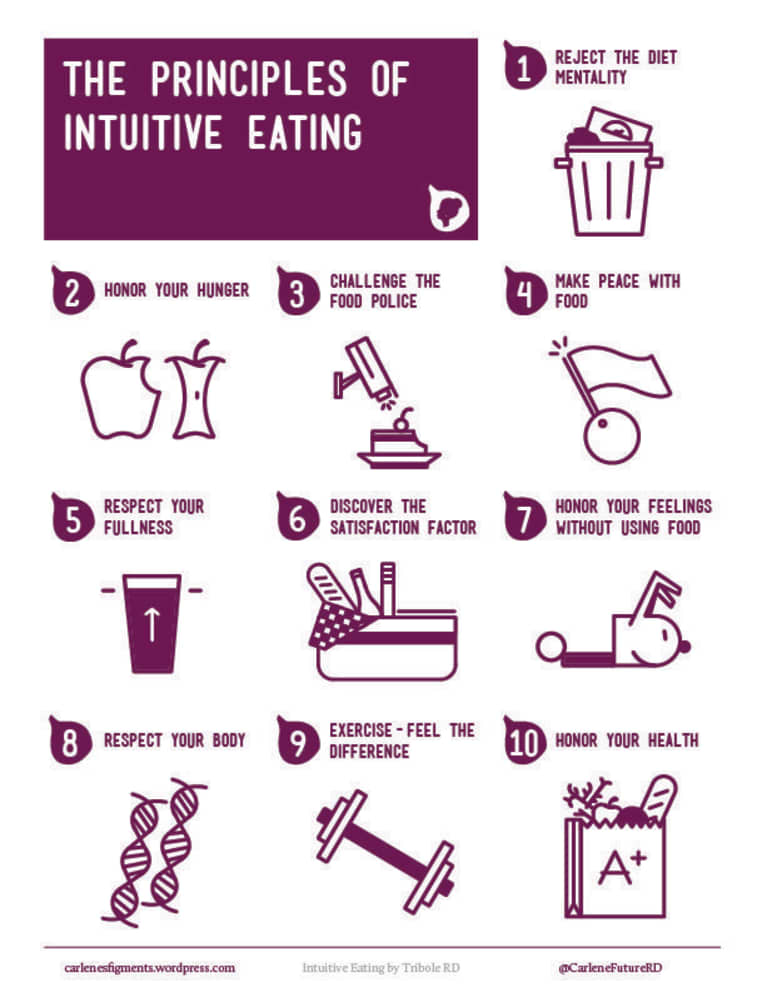 A Guide To Intuitive Eating (Infographic)