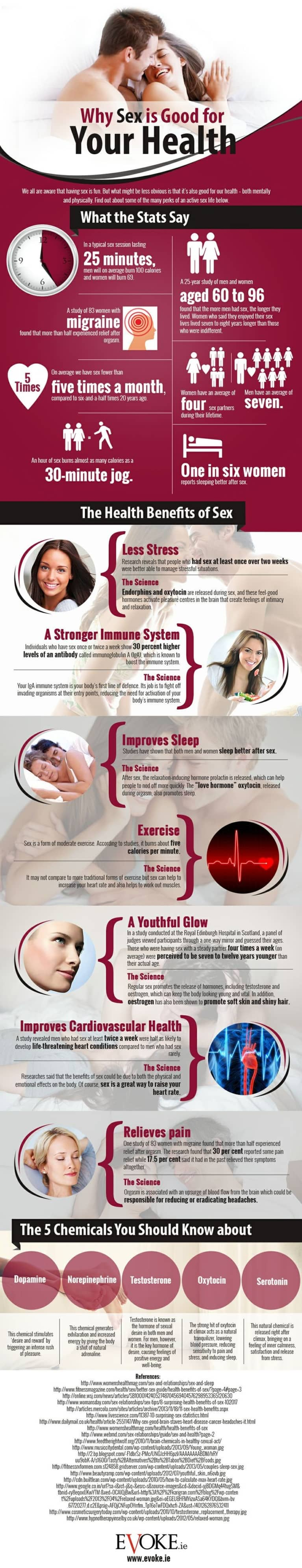 Why Sex Is Good For Your Health (Infographic)