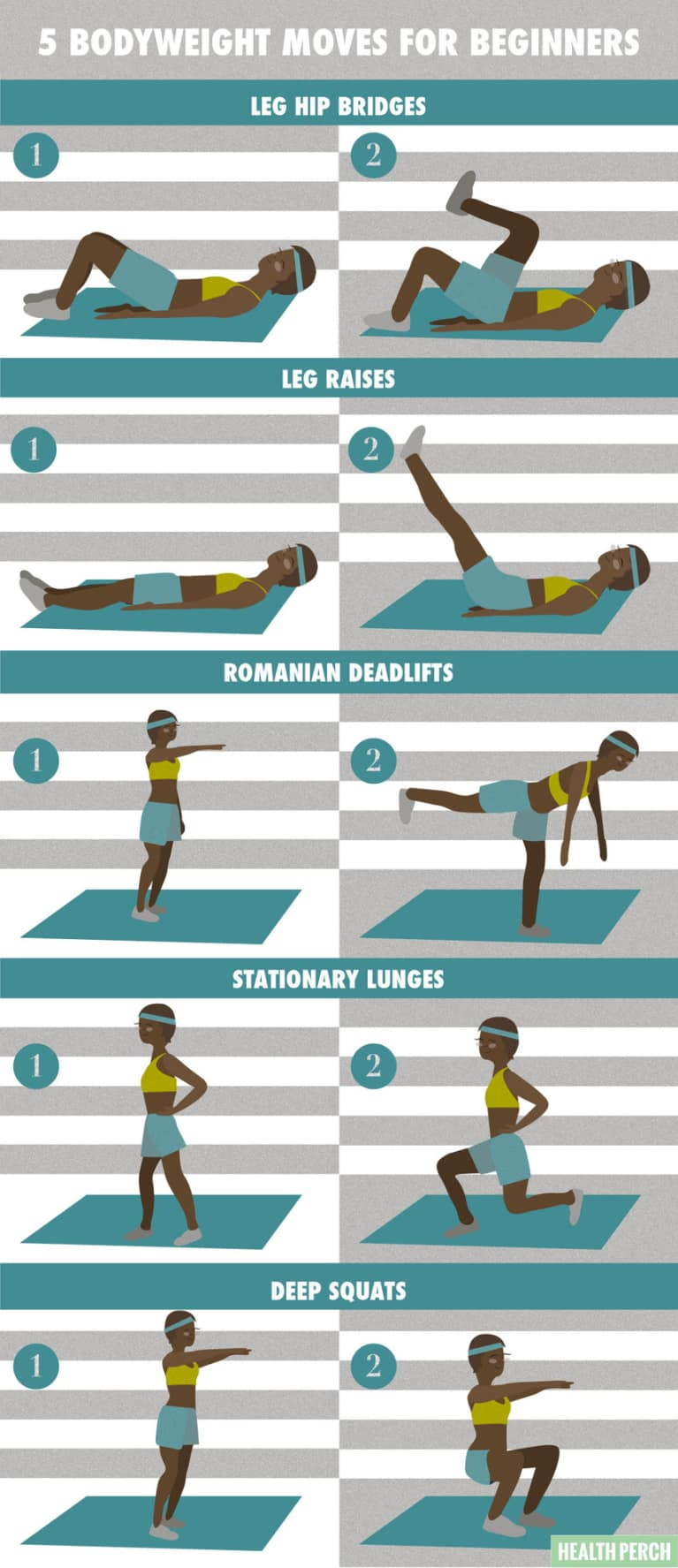 Body-Weight Moves For Beginners (Infographic)