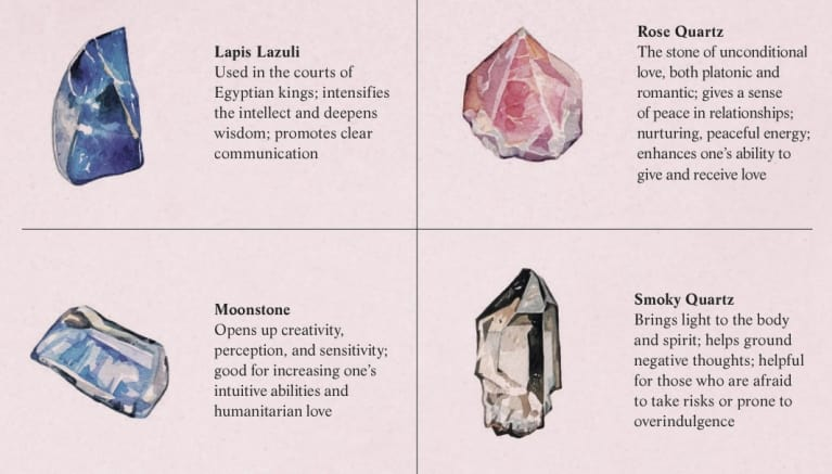 A Primer On Healing Crystals: 11 You Should Know (Infographic)