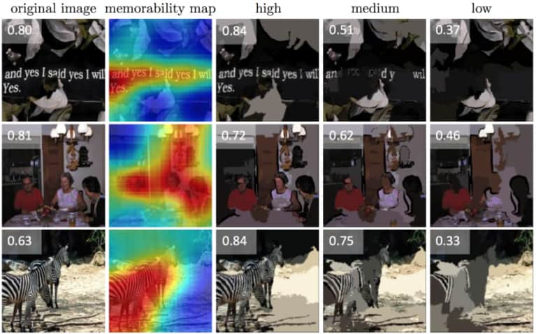 This Is How To Take The Most Memorable Photo, According To Science