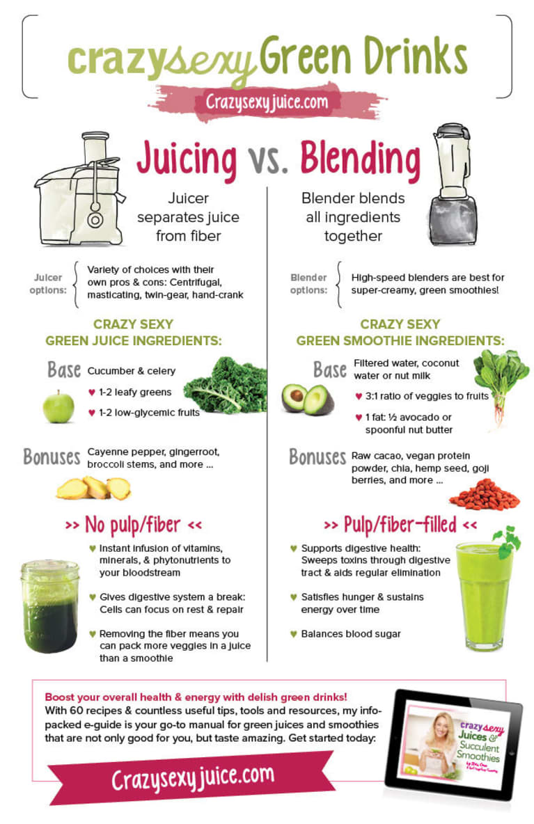 Juicing Vs. Blending (Infographic)