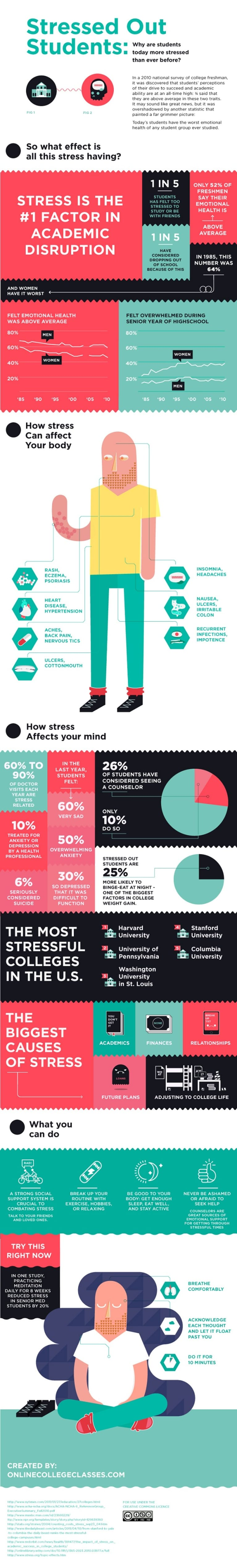 Stressed-Out Students: How Stress Affects Your Mind & Body (Infographic)