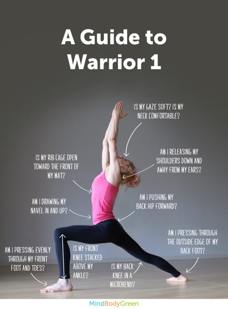 How To Do Warrior 1 (Cute Infographic!)