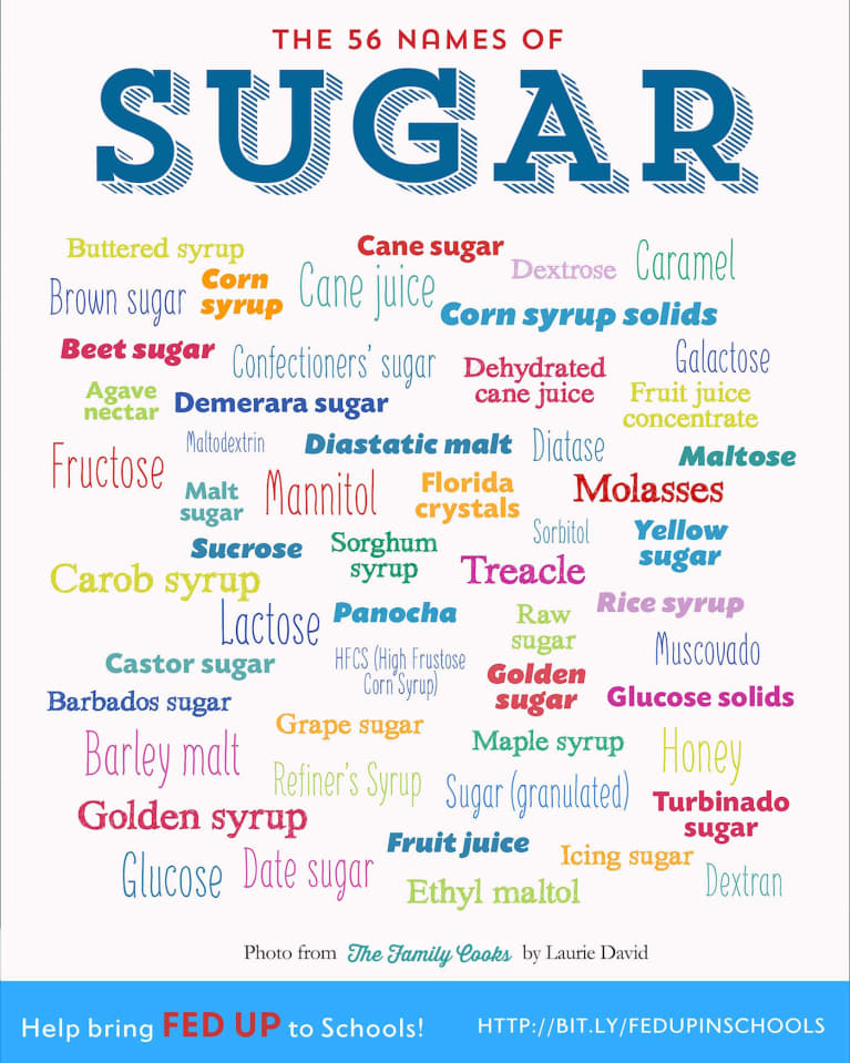 56 Sneaky Names For Sugar