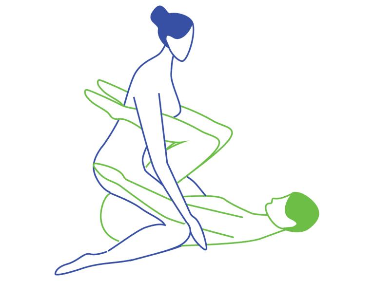 Position sex 250+ Sex