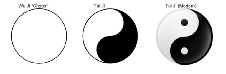 the evolution of the yin-yang symbol