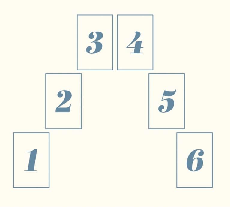 6-card tarot spread illustration