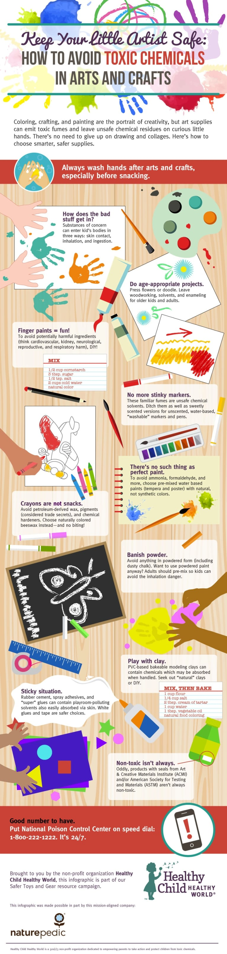 How To Avoid Toxic Chemicals In Arts & Crafts (Infographic)