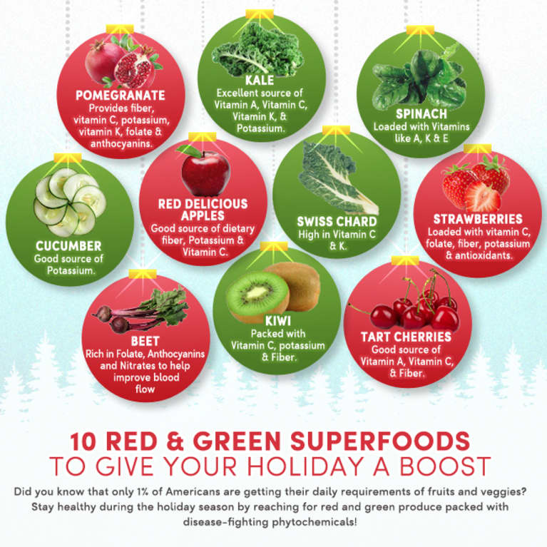 10 Superfoods To Give You A Holiday Boost (Infographic)
