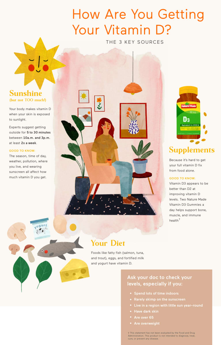 Here's Exactly How To Get The Vitamin D Your Body Needs