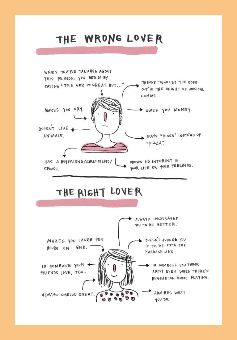 How To Fall In Love Again: A Brief Guide