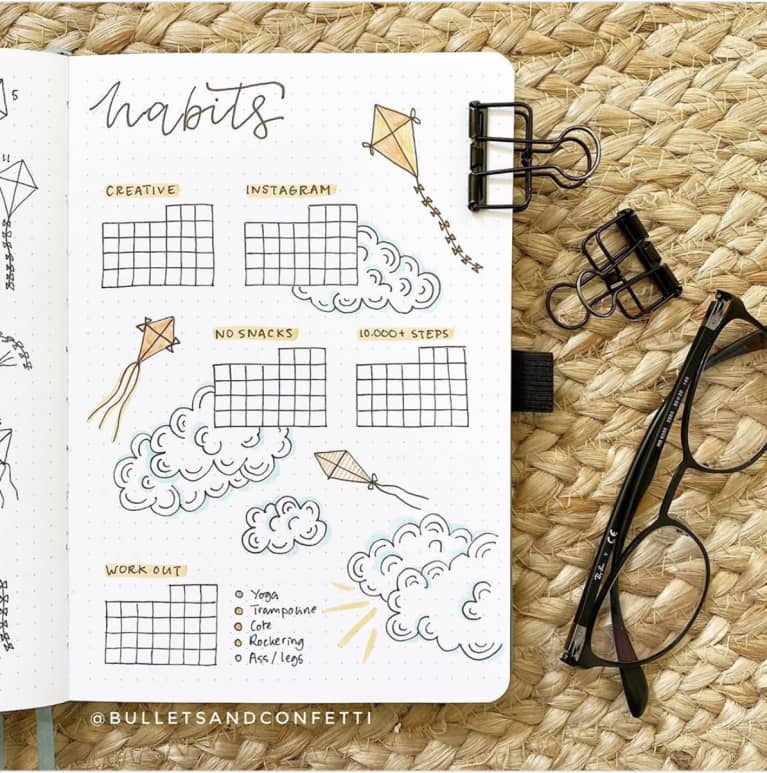 a bullet journal page with a habit tracker