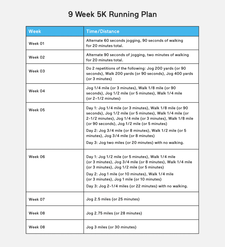 First Time Running A 5K? Here's How To Train + A Beginner Running Plan