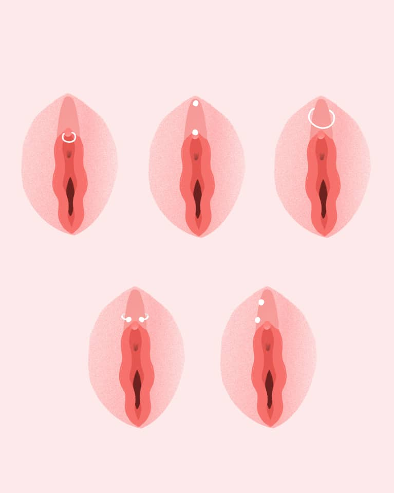 Illustration of various types of clit piercings.