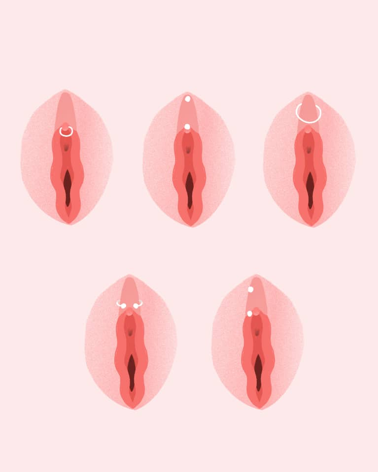 Image of different types of clit piercings.