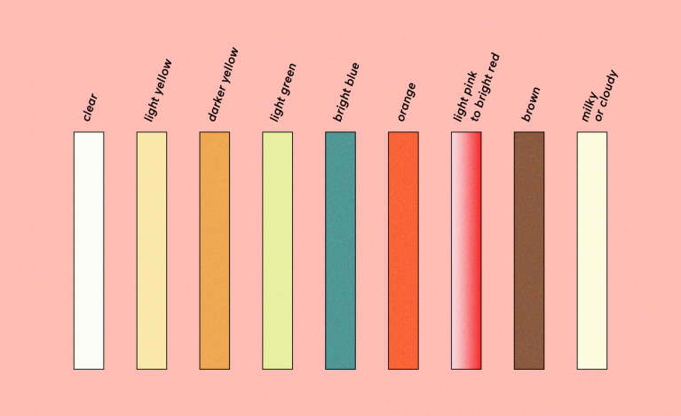 Pee color chart