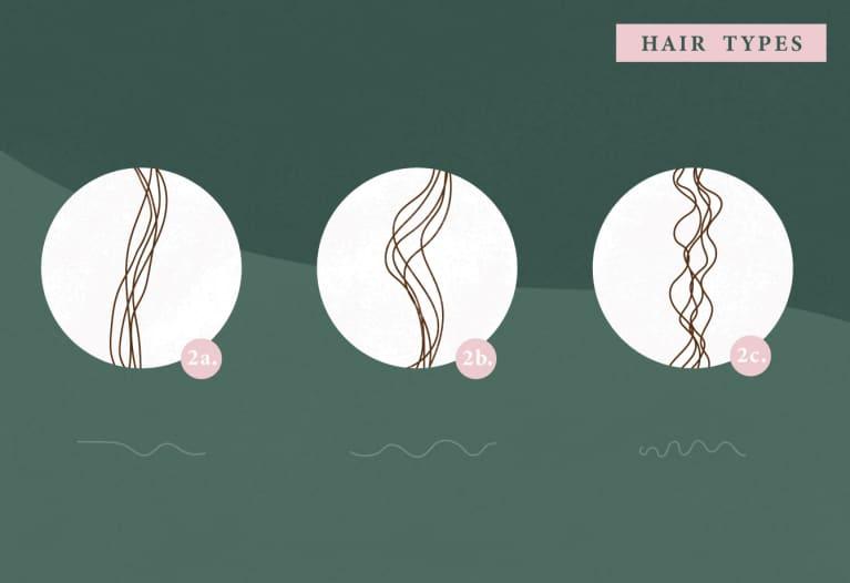 hair type type 2