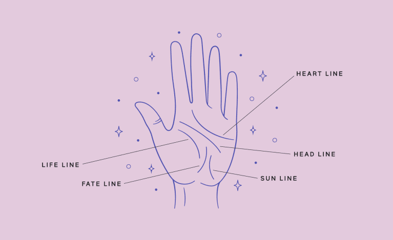 Lines To Look For When Reading Palms