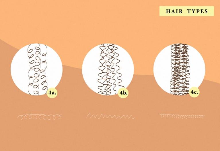 hair type type 4
