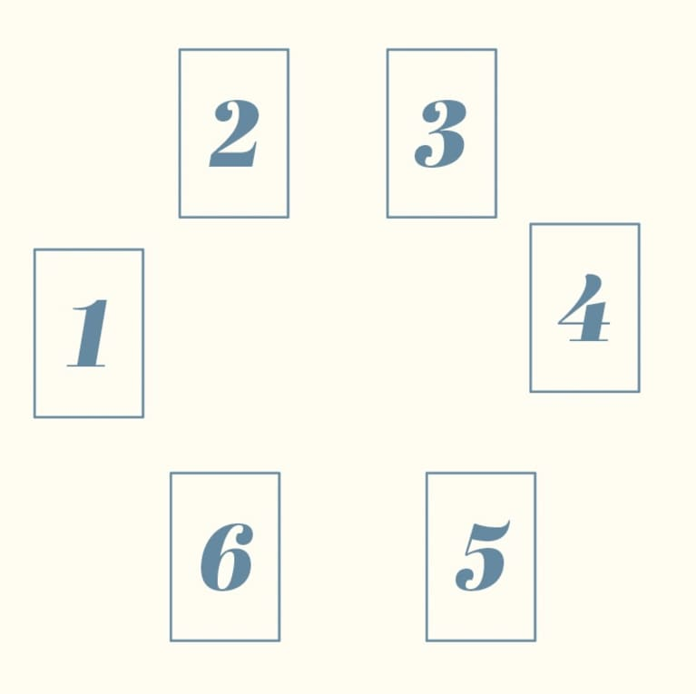 6-card tarot spread circle